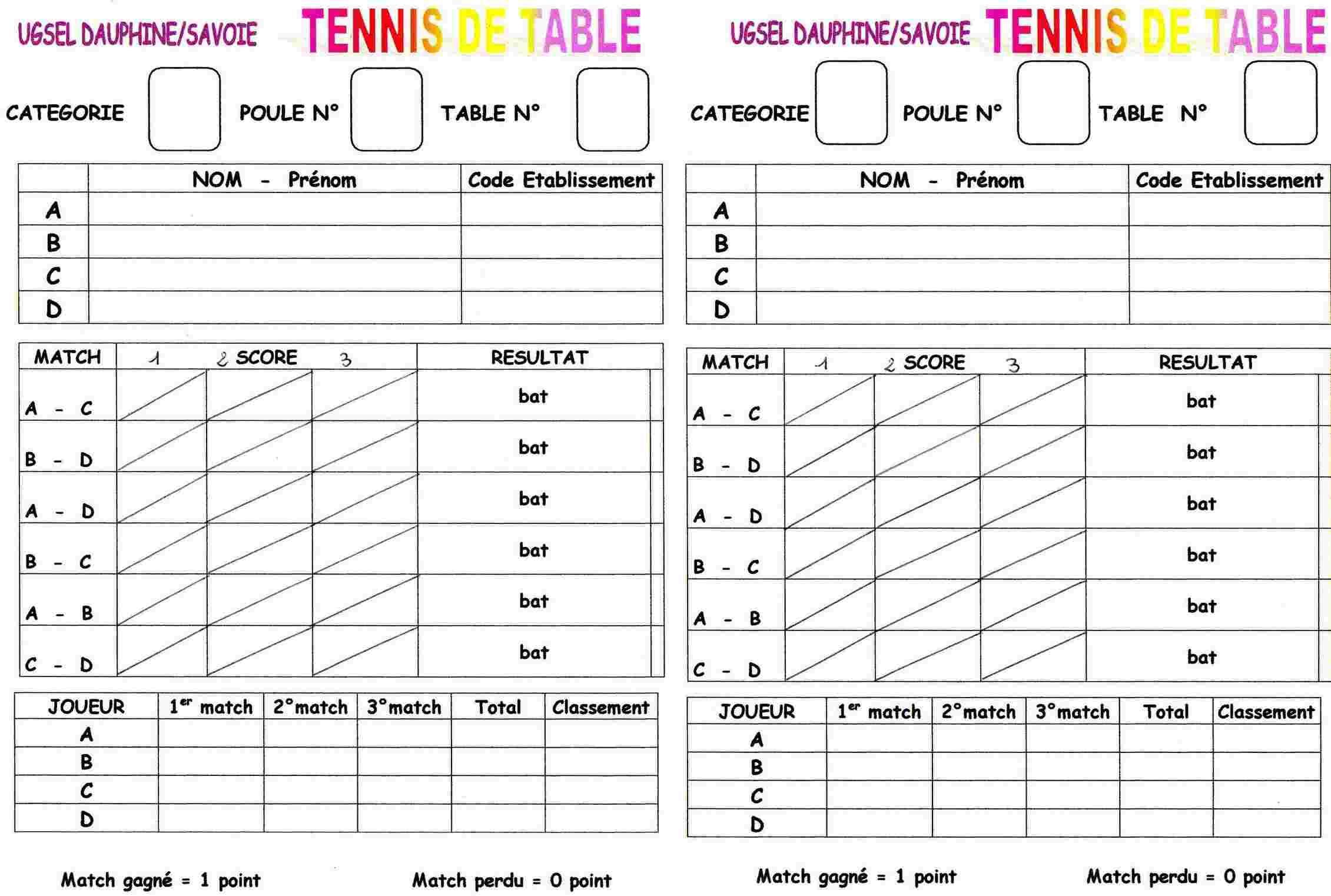 Site de l 39 ugsel haute savoie - Tennis de table classement individuel ...